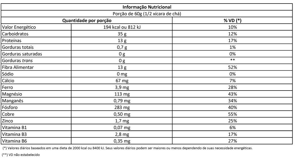 nutricional-feijao-preto